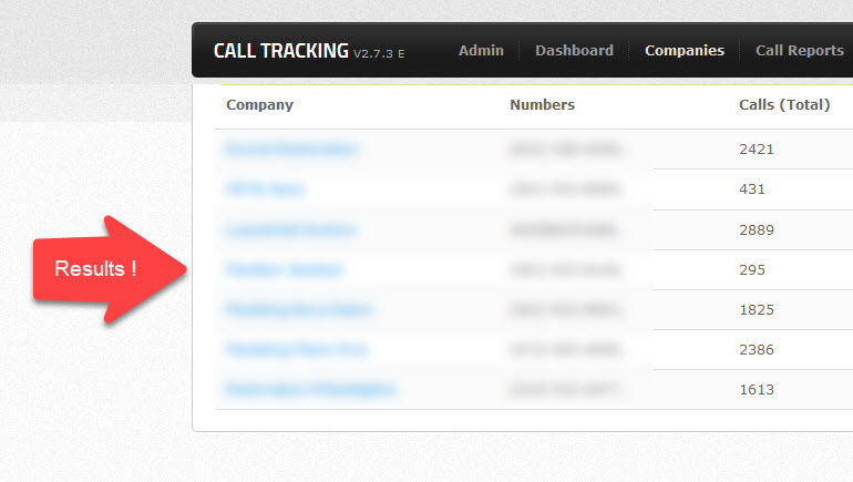 calls from digital marketing